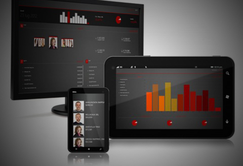 KChart App Prodotti