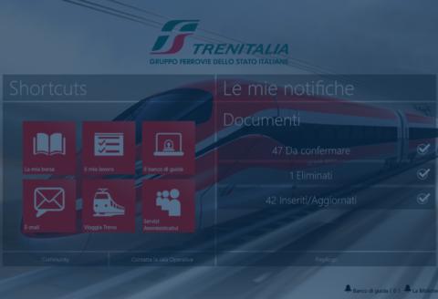 Train Operation Management